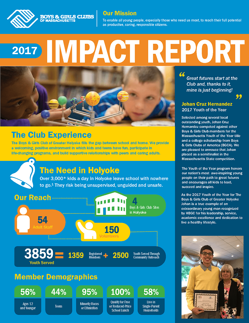 impact report page 1